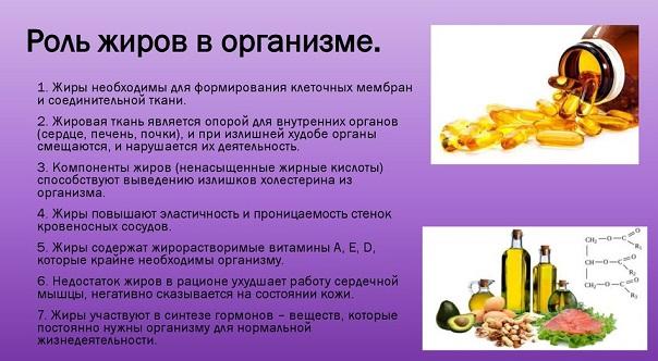 правильные жиры и как похудеть